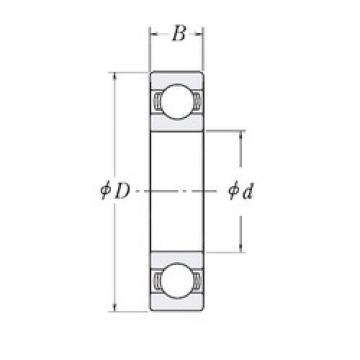 RHP KLNJ1/8 deep groove ball bearings