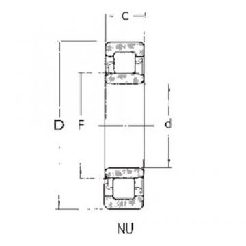 FBJ NU319 cylindrical roller bearings